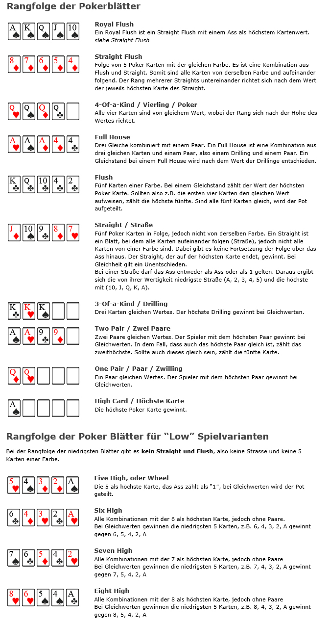 poker karten kombinationen